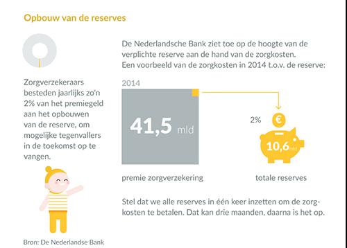 reserves 2014